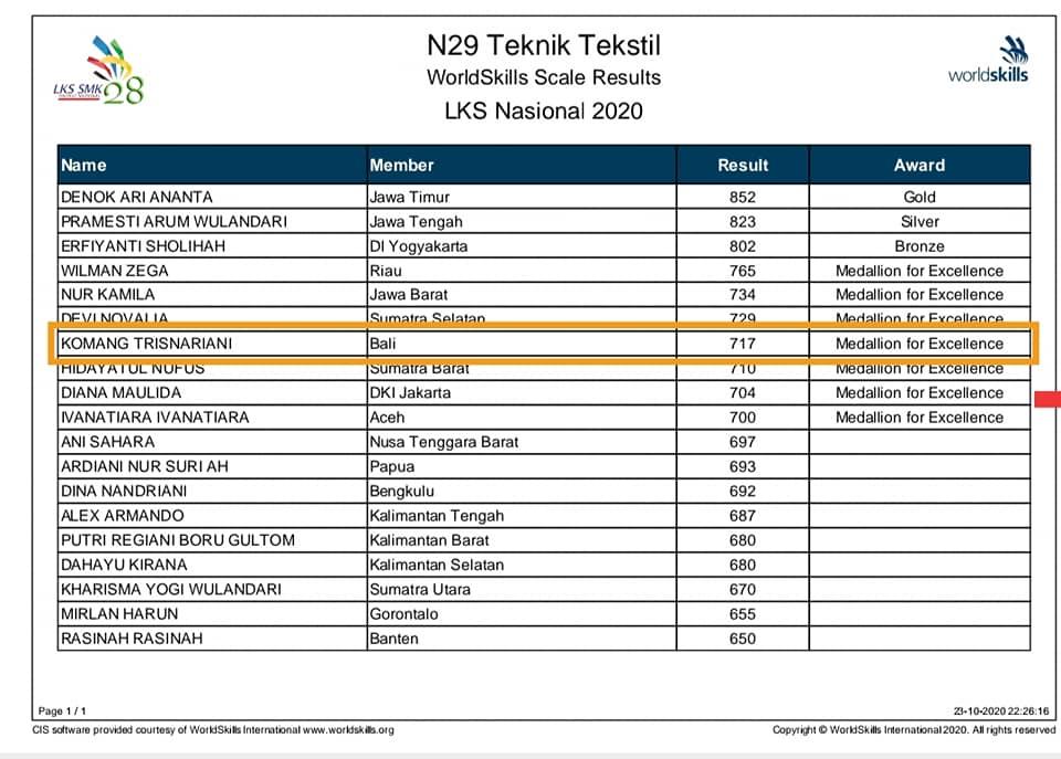 Lomba Kompetensi Siswa (LKS) Tingkat Nasional ke XXVIII